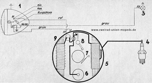 typ 101 dkw hummel stromlaufpl ne zweirad union. Black Bedroom Furniture Sets. Home Design Ideas